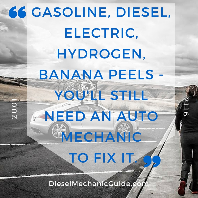 Gasonline, Diesel, Electric, Hydrogen, Banna Peel
